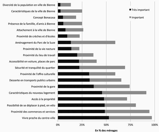 Pourcentage dhomme et de femme en france