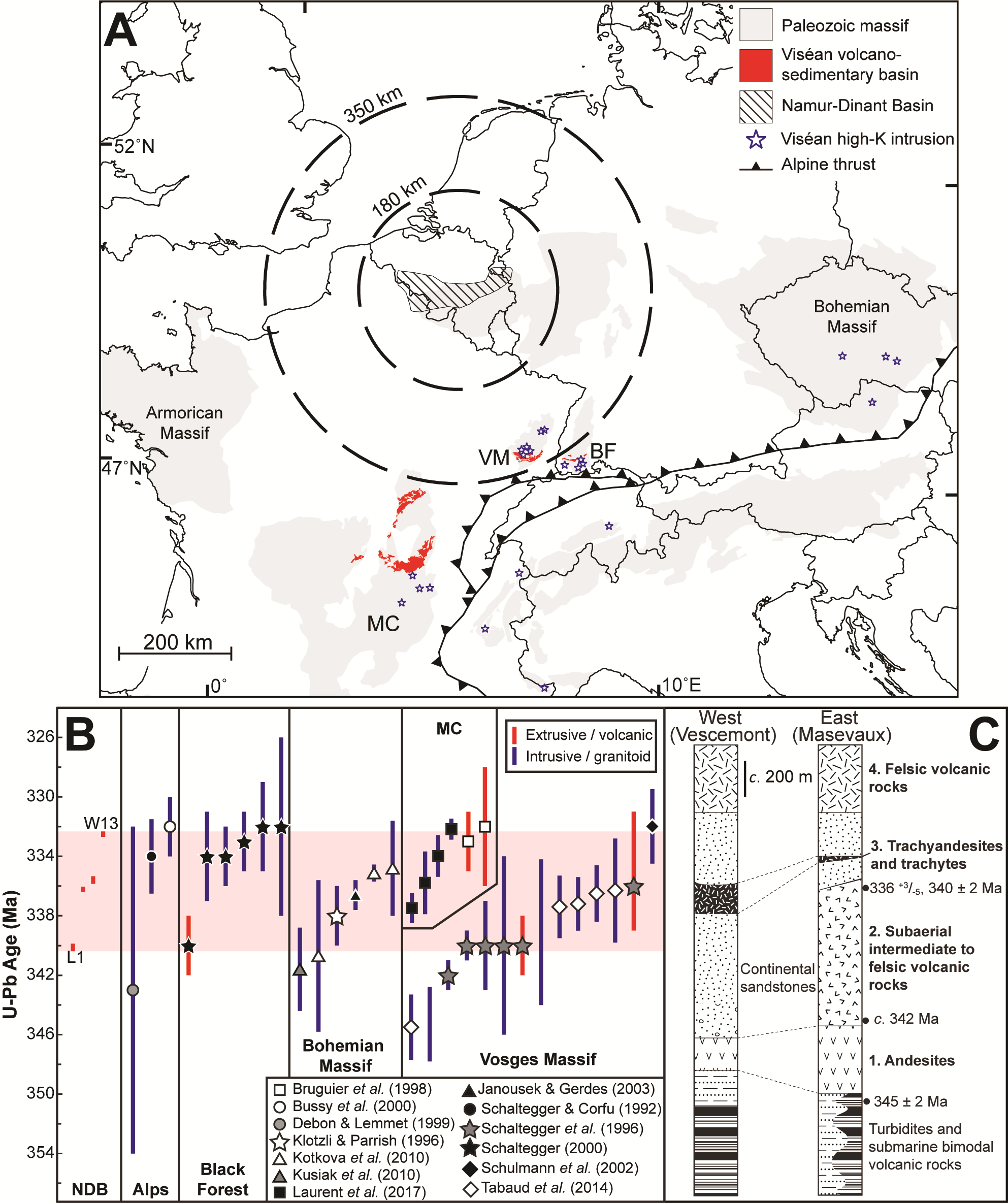 Geochemistry And Origin Of Carboniferous Mississippian Visan Millermatic 350p Wiring Diagram 38figure 9 A Map Europe Showing The Location Namur Dinant Basin Estimated Maximum Ash Transport Distances Based On Zircon Grain