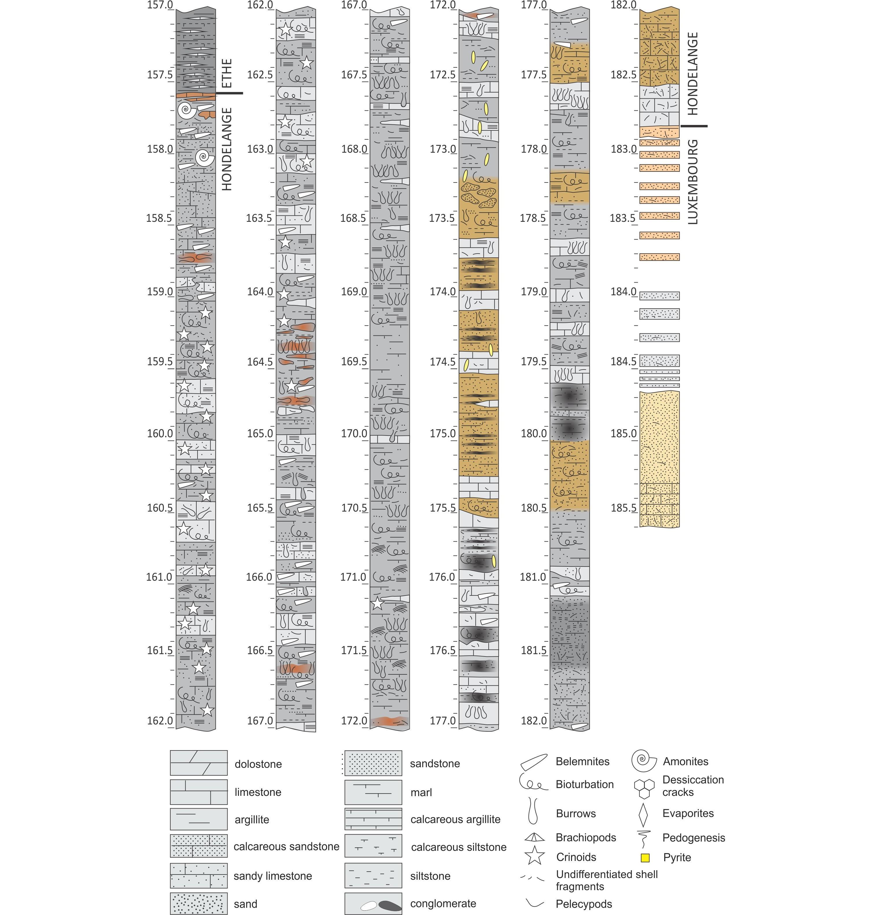 Imprimerie De L Ouest Parisien the hondelange formation and the sequence stratigraphic