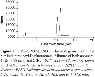 Chromatographic, Spectrometric and NMR Characterization of a